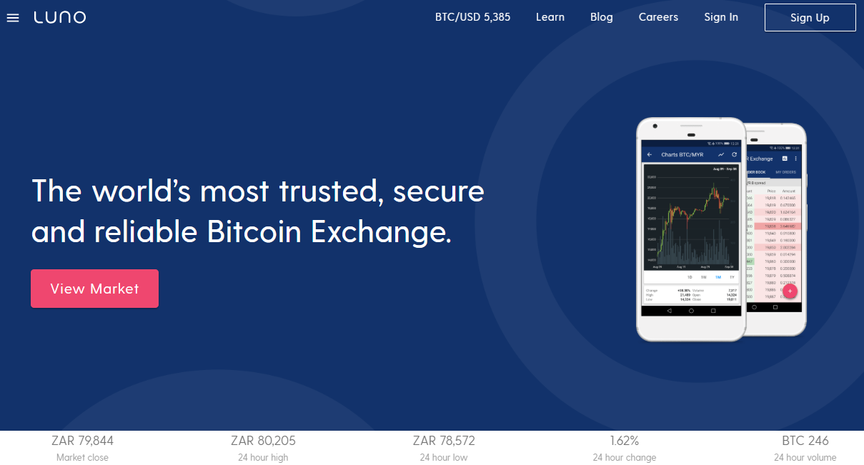 Luno Exchange Review: Luno Cryptocurrency Exchange Is A Platform That You Can Trust
